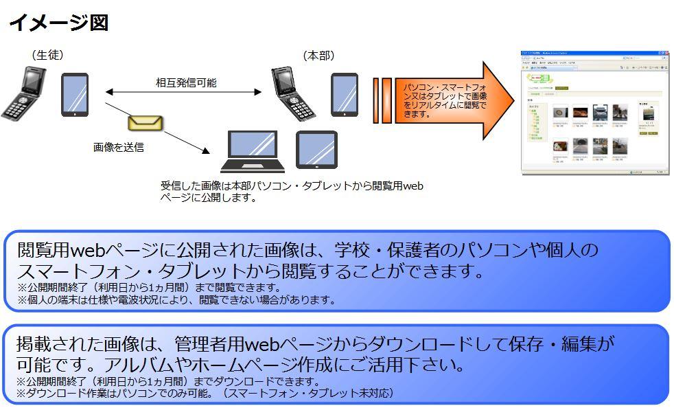 リショット パソコン・タブレット操作手順(先生)